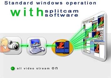 Condividere una sorgente video con molte applicazioni