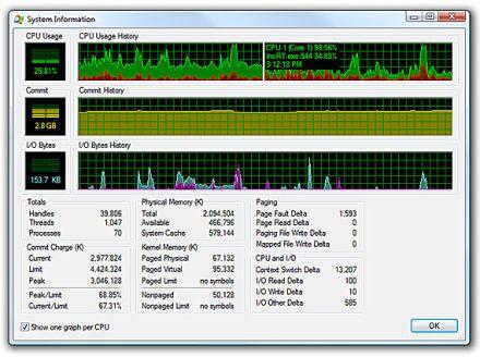 Controlla tutti i Programmi, Servizi e Processi attivi sul PC