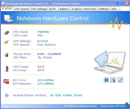 Tieni sotto controllo l'hardware del tuo PC portatile