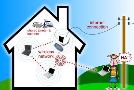 Proteggi la tua connessione WiFi da accessi abusivi